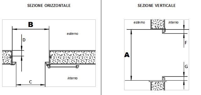 Preventivi grate v p for Finestra 50x100